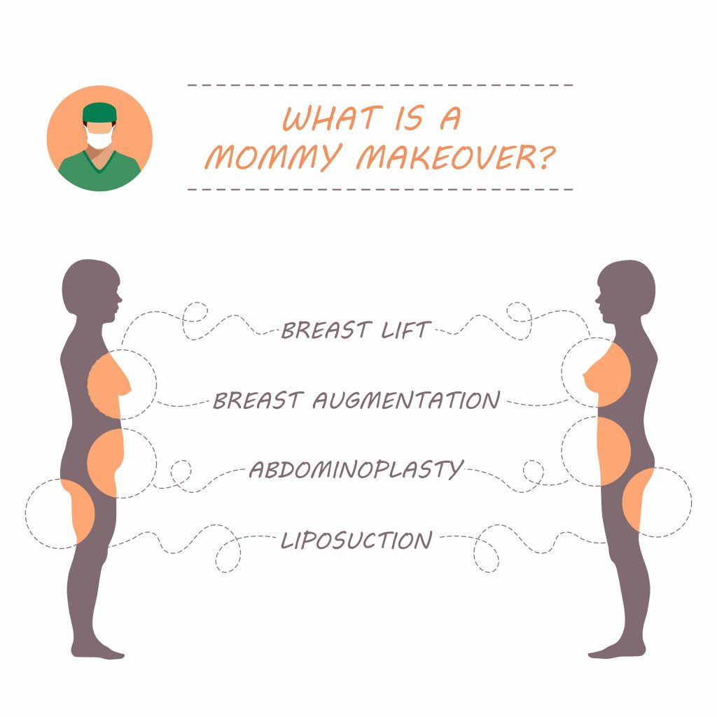 Mommy Makeover Treatment