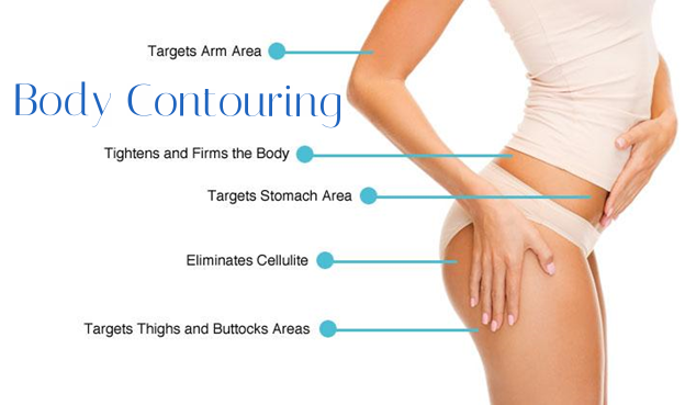 Body Contouring Procedure